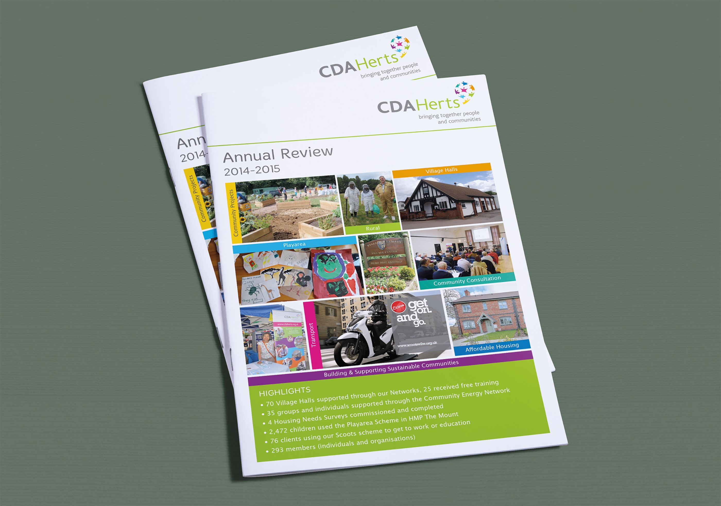 CDA Annual Review
